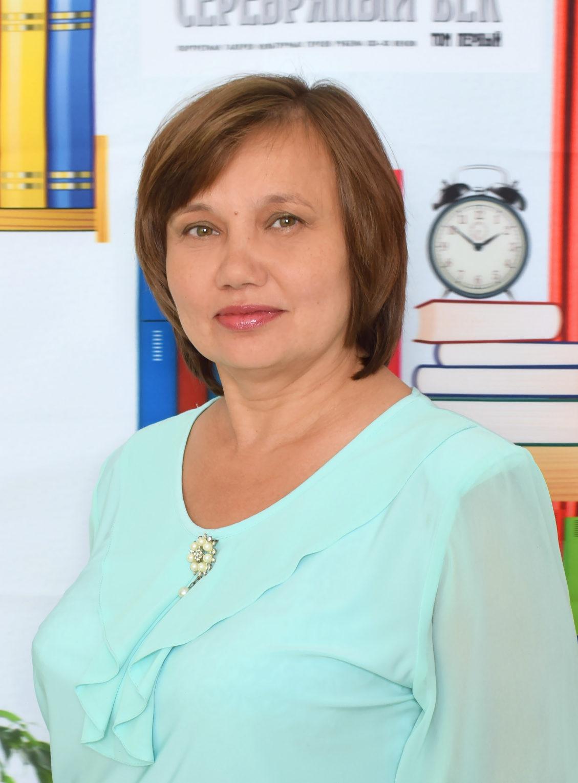 Раскоша Анастасия Николаевна